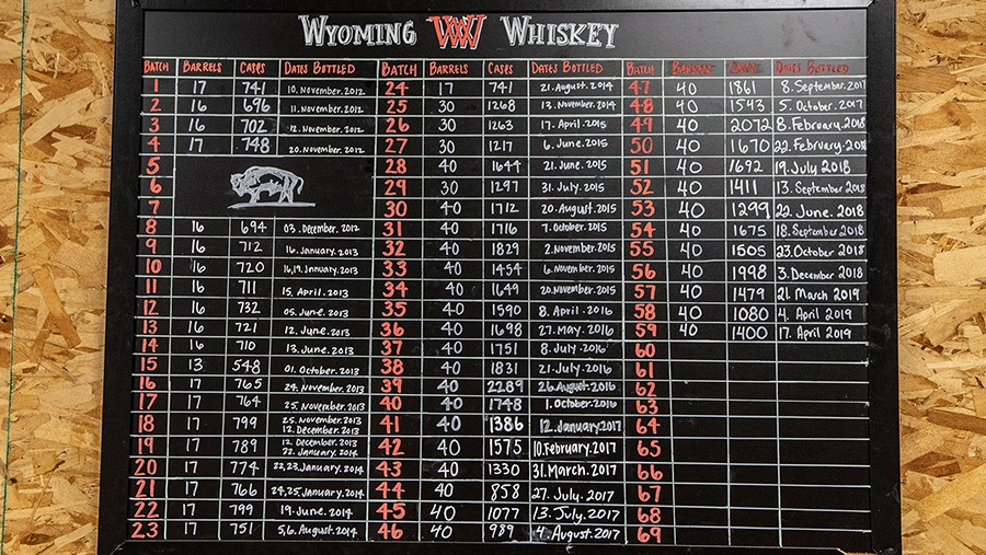 black chalk board on plywood depicting whiskey batch date and quantity data